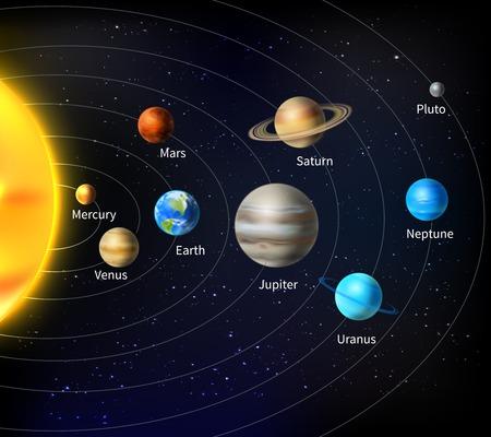 superficie: Fondo del sistema solar con el sol y los planetas en órbita ilustración vectorial