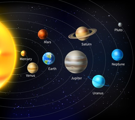 Solar system background with sun and planets on orbit vector illustration Çizim