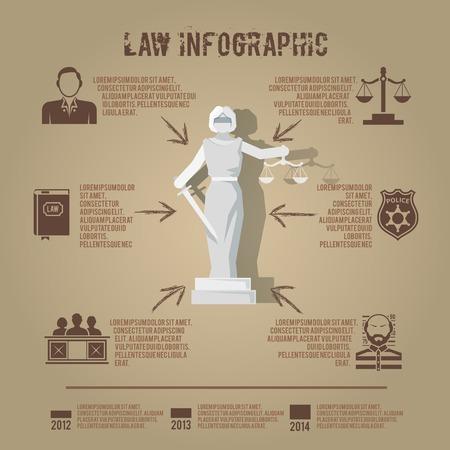 dama de la justicia: Juez de la corte suprema y penal veredicto convicción jurado presentación del cartel infografía con justicia de la señora abstracto ilustración vectorial