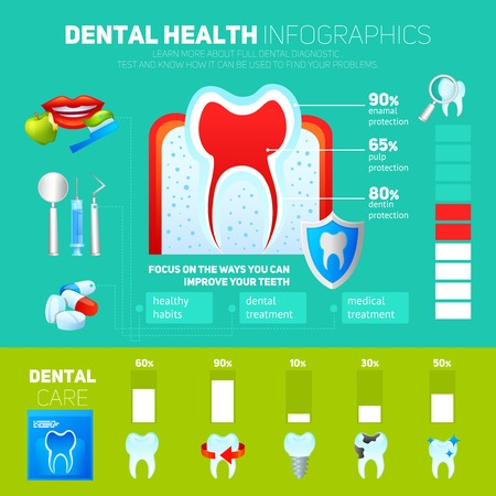 dentist drill: Dental health infographics set with healthy tooth dentistry instruments and charts vector illustration
