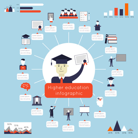 higher education: Higher education infographics with college and university symbols and charts vector illustration Illustration