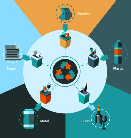 trashing: Waste and garbage sorting concept with organics plastic glass metal paper icons and recycling symbol vector illustration