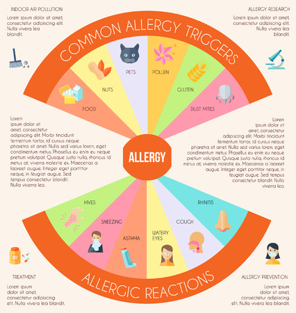 rhinitis: Allergy infographics set with allergens and disease treatment symbols vector illustration