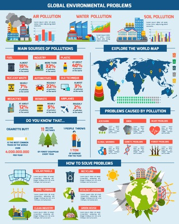 pollution: Global environmental pollution problems sources world map and solutions infographics tables chart layout flat abstract vector illustration