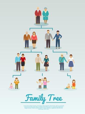diagrama de arbol: Árbol genealógico con personas avatares de cuatro generaciones ilustración vectorial plana Vectores