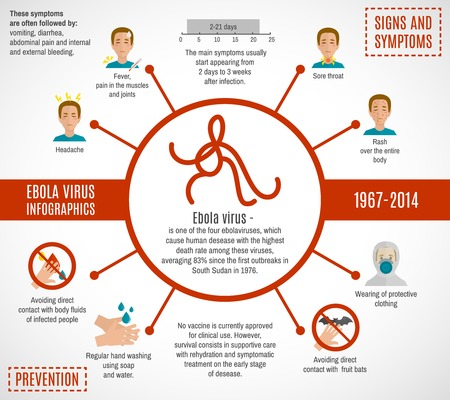 medical distribution: Ebola virus infographics set with disease signs and symptoms vector illustration Illustration