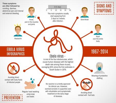 s�ntomas: Infograf�a virus �bola establecen con signos de la enfermedad y los s�ntomas ilustraci�n vectorial Vectores