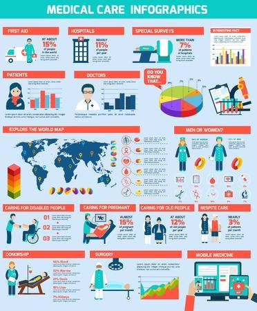 botiquin de primeros auxilios: Infografía médica establecidos con gráficos mundo ilustración mapa y sanitarios elementos del vector