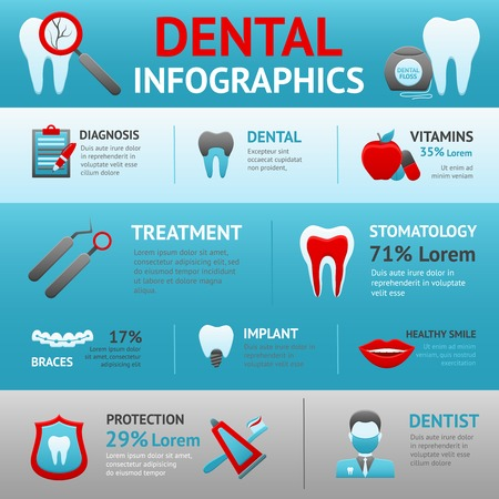 tooth pain: Dental infographics set with diagnostics vitamins stomatology treatment elements vector illustration