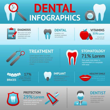 Infografía dentales fijados con elementos de tratamiento de diagnóstico vitaminas estomatología ilustración vectorial