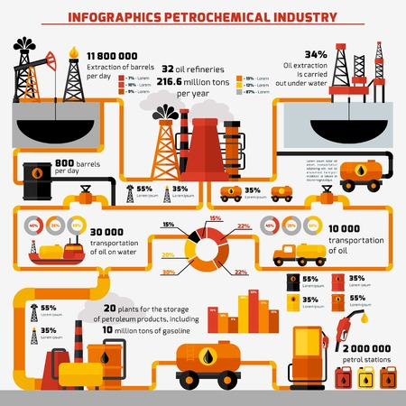 Oil industry extraction processing and transportation infographics set with charts vector illustration