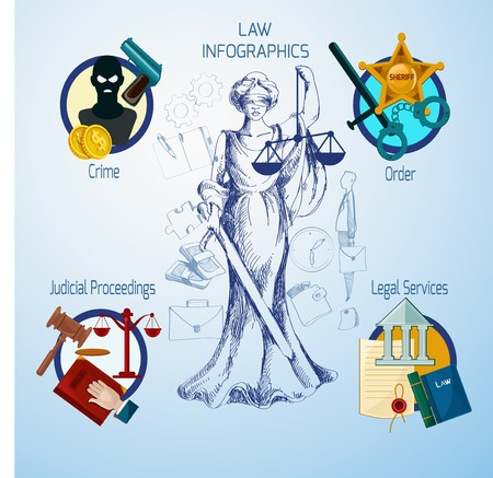 proceedings: Law icons set with order legal services judical proceedings crime symbols vector illustration