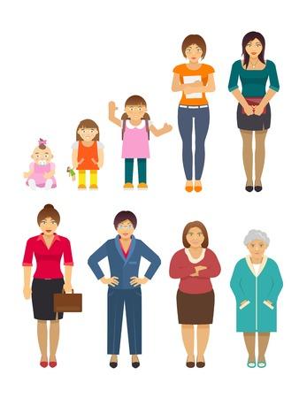 etapas de vida: Generaci�n Mujeres creciente etapas avatares planas establece ilustraci�n vectorial aislado