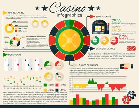rueda de la fortuna: Infografía Casino establecidos con juegos de azar y la fortuna juegos símbolos y gráficos ilustración vectorial Vectores
