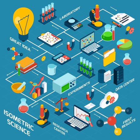 science and technology: Isometric science concept with laboratory data center experiments research results vector illustration