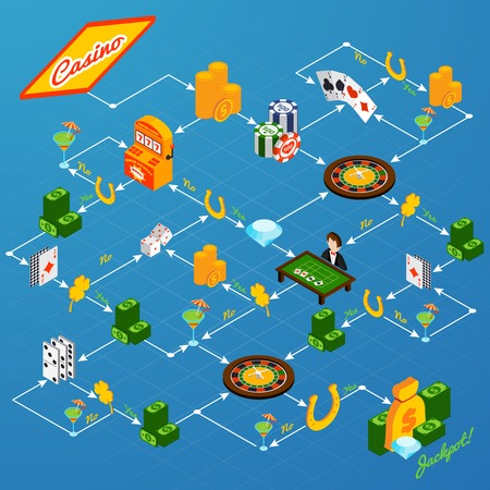 games of chance: Casino gambling risk leisure fortune games of chance isometric flowchart vector illustration Illustration