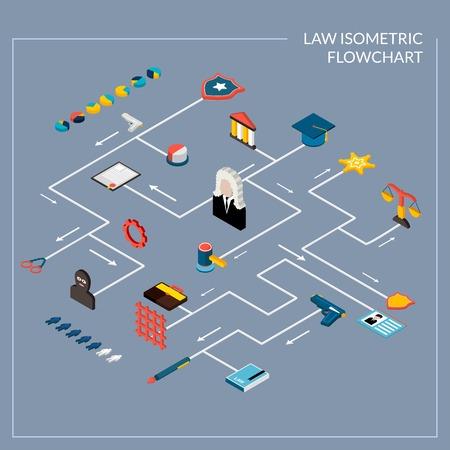 ley: Ley organigrama isom�trica con la polic�a de la legislaci�n y de juicio decorativo iconos conjunto ilustraci�n vectorial Vectores