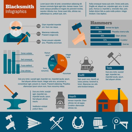 metalwork: Blacksmith infographics set with metalwork equipment supplies and charts vector illustration