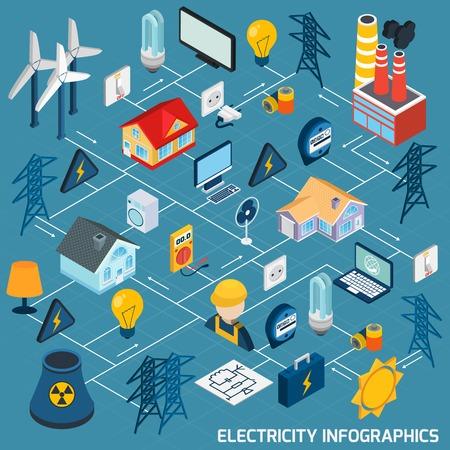 torres el�ctricas: Diagrama de flujo de Electricidad isom�trica con equipo el�ctrico industria de la energ�a electricista elementos 3d ilustraci�n vectorial Vectores