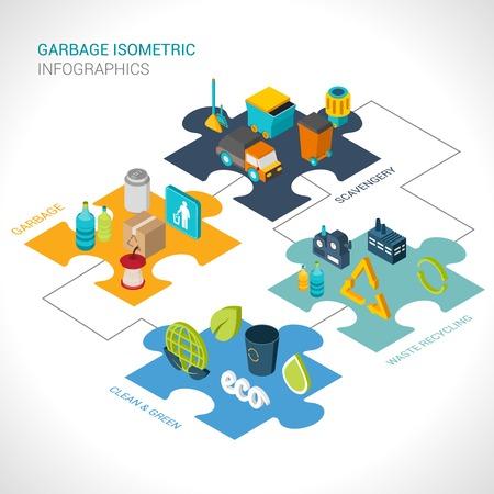 botes de basura: Basura infografía isométricos conjunto con scavengery reciclaje de residuos limpia y verde ilustración vectorial elementos Vectores