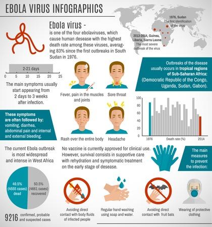 medical distribution: Ebola virus infographics set with charts and distribution map vector illustration Illustration