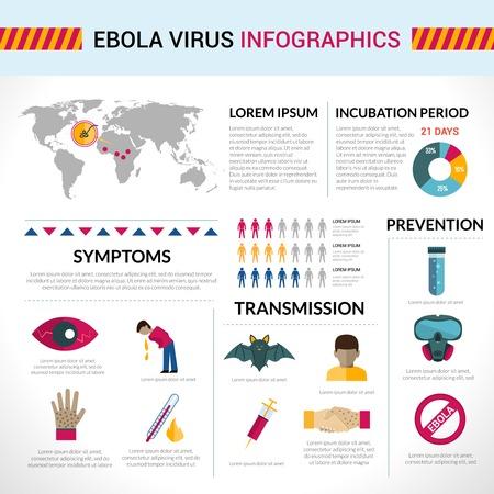 s�ntomas: Infograf�a planas virus �bola establecidos con gr�ficos elementos de prevenci�n de los s�ntomas de transmisi�n y mapa del mundo ilustraci�n vectorial