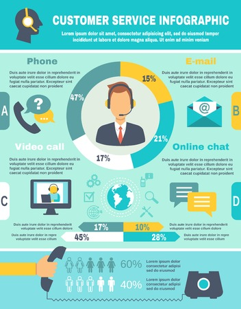 business center: Support call center phone e-mail online video chat infographics set vector illustration