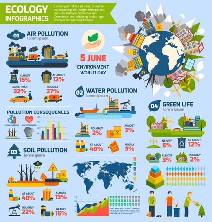 Ecology infographics set with air water and soil pollution and charts vector illustration Vector