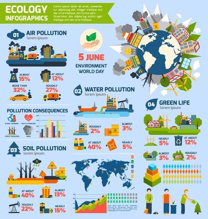 Water pollution: Infographics sinh thái thiết lập với không khí và nước ô nhiễm đất và biểu đồ minh hoạ vector