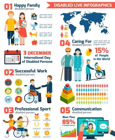 walker: Disabled  and retirement infographics set with charts and world map vector illustration Illustration