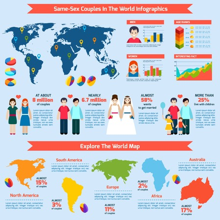 man and woman sex: Same sex family infographics set with charts and world map vector illustration