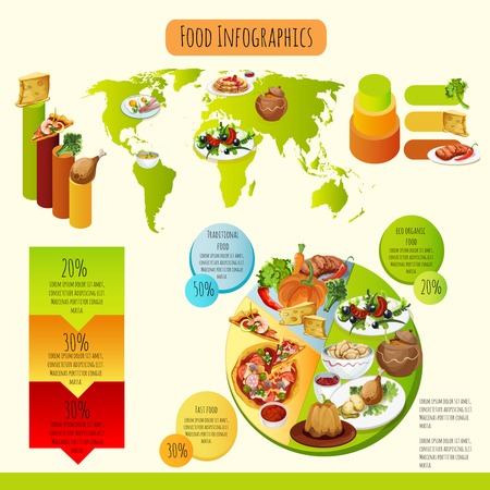healthy meal: Traditional food infographics set with eco healthy and fast food symbols and world map vector illustration