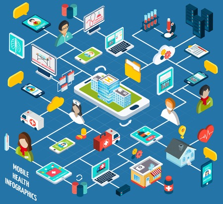 Mobile health isometric infographics set with distant monitoring and support service 3d symbols vector illustration