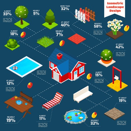 exterior element: Landscape design isometric infographics set with house garden and exterior decoration elements vector illustration