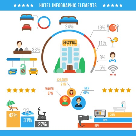 accommodation: Hotel business infographic set with accommodation symbols and charts vector illustration