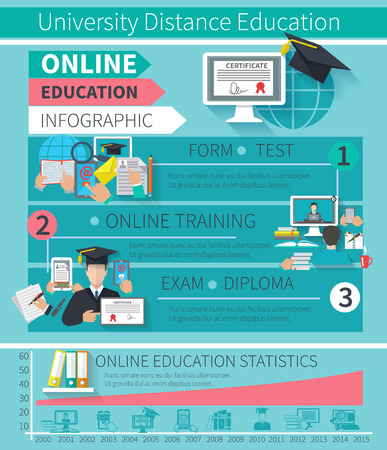 exam: Online education infographics set with training exam diploma symbols and statistic charts vector illustration