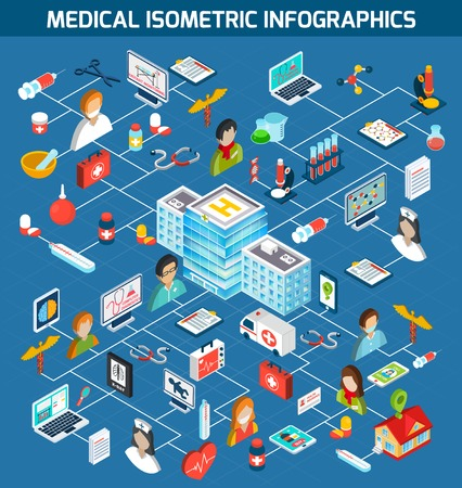 patient in hospital: Medical isometric infographics with doctor nurse pharmacist and hospital building 3d symbols vector illustration