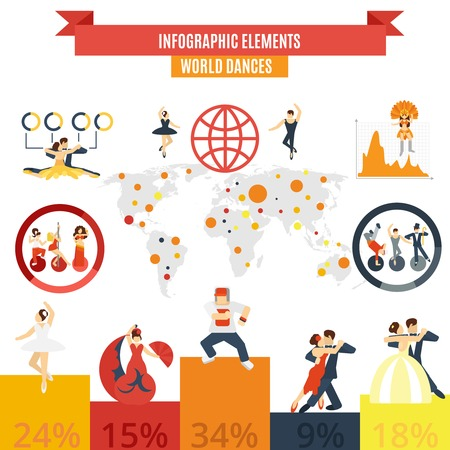 sportive: Classic traditional authentic and sportive pole dance popularity world statistics charts infographic elements poster abstract vector illustration