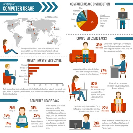 flexible business: Computer usage infographic set with people working shopping and charts vector illustration
