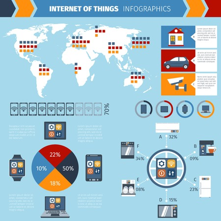 allocation: Internet of things computer remote control devices worldwide exploitation and allocation map infographic presentation poster vector illustration Illustration