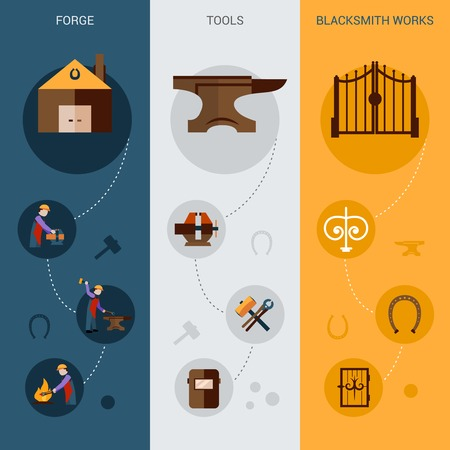 forging: Blacksmith work vertical banner set with forging tools flat elements isolated vector illustration