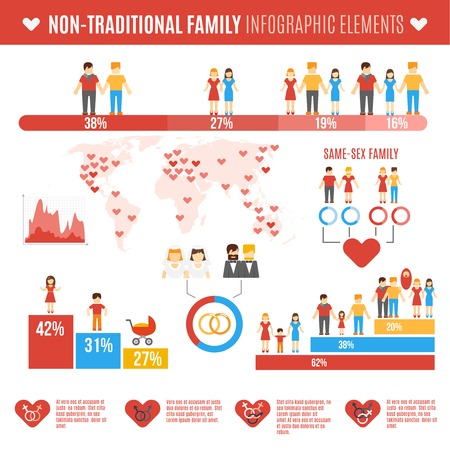 gay wedding: Non-traditional family infographics elements set with charts and world map vector illustration