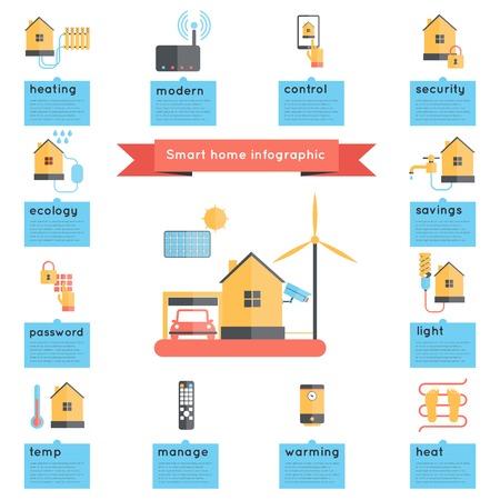 electricidad: Infografía Hogar inteligente con control de seguridad establecidos ilustración de ventilación y electricidad símbolos vector