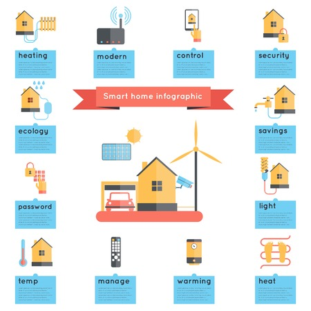 electricity: Smart home infographics set  with security control ventilation and electricity symbols vector illustration Illustration