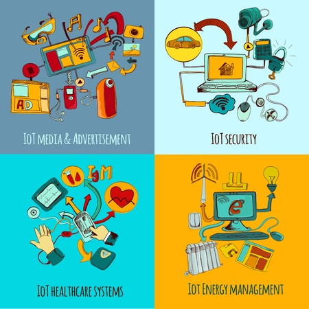 control system: Internet of things design concept set with media advertisement security healthcare systems energy management sketch icons isolated vector illustration