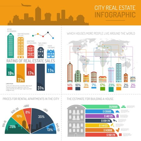 real estate house: City real estate infographics set with house buildings world map and charts vector illustration