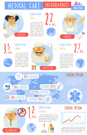 medical distribution: Medical care allergy therapy and dental surgery infographics worldwide  statistic charts presentation report poster abstract vector illustration