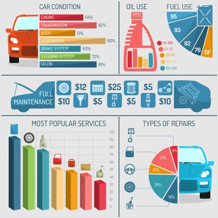 Auto service infographics set with car repair technical diagnostics symbols and charts vector illustration