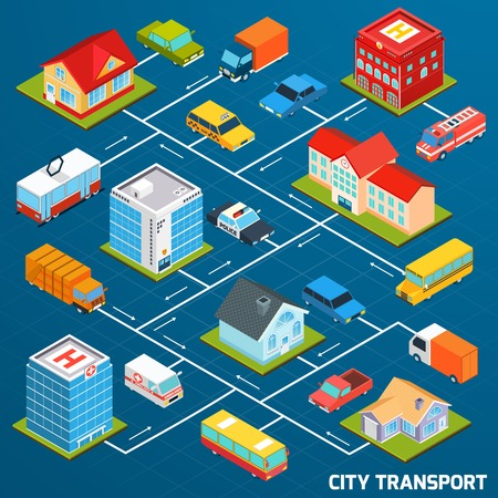 commercial vehicle: Public and personal transport isometric flowchart with city buildings vector illustration