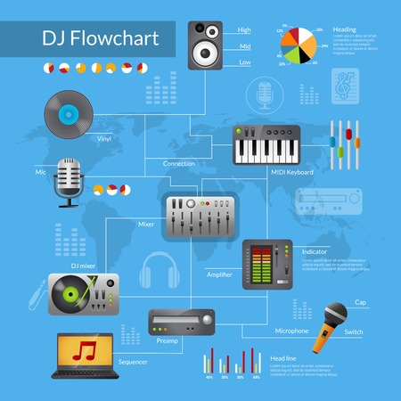 dj: Dj equipment flowchart with music and audio technologies symbols and charts vector illustration Illustration